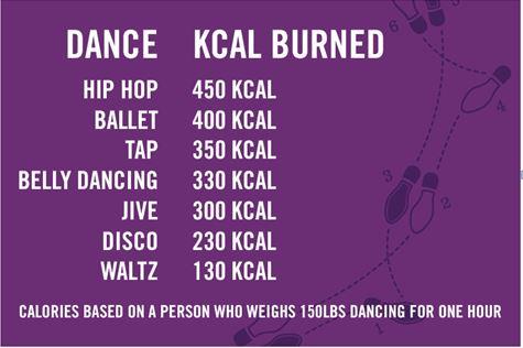 dance calories.JPG